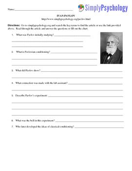 Psychology Computer/Internet Assignment Ivan Pavlov