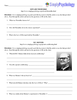 Psychology Computer/Internet Assignment Thorndike and B.F. Skinner