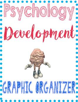 Psychology Development Unit Graphic Organizer Complete Concepts