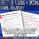Psychology: Effects of Alcohol & Smoking during Pregnancy Infographic Analysis