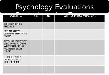 Psychology Evaluation Work Sheet- Editable