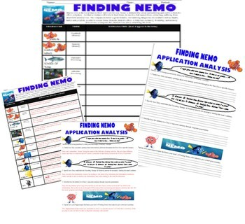 Psychology Finding Nemo Movie Questions with Answer Key for Memory Unit