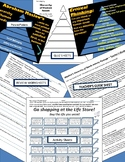 Psychology - Fun Activity - Maslow's Hierarchy of Needs Ac