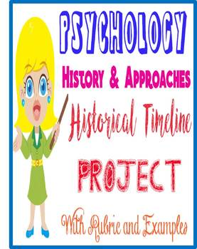 Psychology Historical Timeline Project Rubric and Example