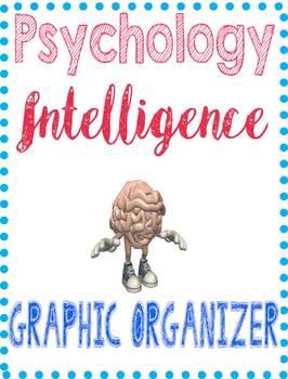 Psychology Intelligence Unit Concept Graphic Organizer key theories