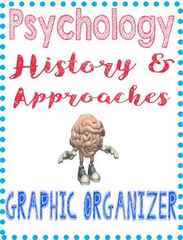 Psychology Introduction & History Approaches Graphic Organizer