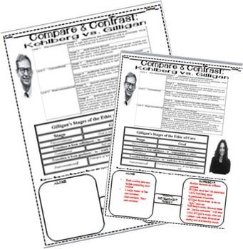 Psychology Kohlberg  Gilligan Compare Contrast Development Graphic organizer KEY