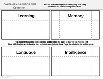 Psychology Learning and Cognition Card Sort and Quiz