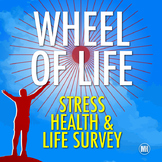 LIFE SURVEY: Stress, Health, Wellness & Life Assessment