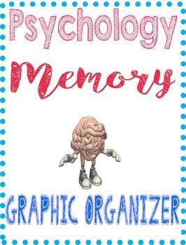 Psychology Memory Concepts Graphic Organizer Handout