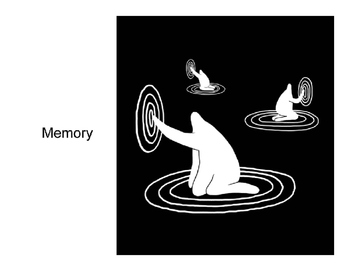 Psychology: Memory (Presentation)