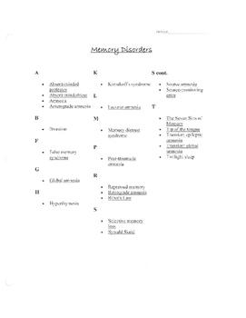 Psychology- Memory Unit