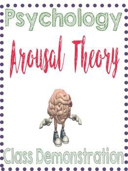Psychology Motivation Arousal Theory Yerkes Dodson Law Interactive Demonstration