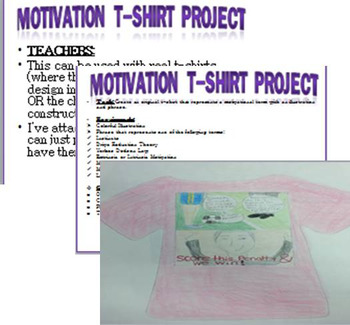Psychology Motivational T-Shirt Project for Motivation Unit Rubric & Example