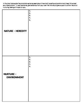 Psychology - Nature vs. Nurture activity