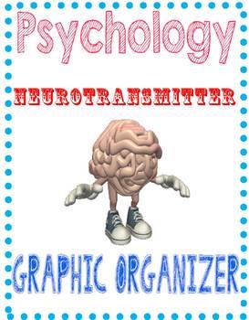 Psychology Neurotransmitter Graphic Organizer