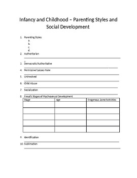 Psychology-Parenting Styles and Social    by Ronnie's Social Studies