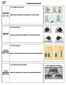 Psychology - Piaget packet