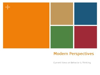 Psychology PowerPoint :: Perspectives