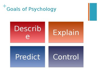 Psychology PowerPoint :: Research Methods
