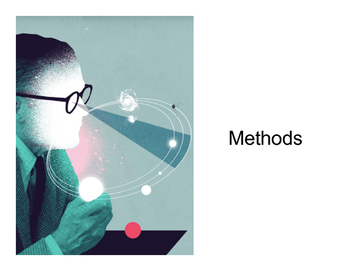 Psychology: Research Methods + Design (Presentation)