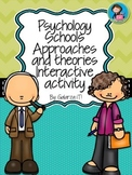 Psychology Schools Approaches
