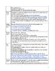 Psychology Semester Lesson Plans