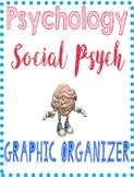 Psychology Social Psychology Unit Term Graphic Organizer