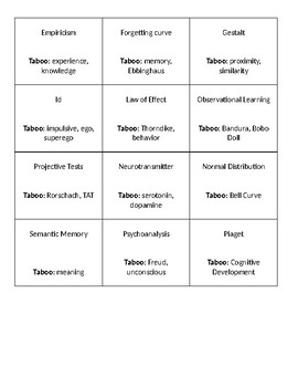 AP Psychology Taboo Review Game