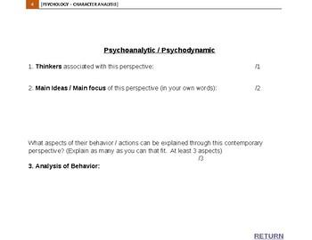 Psychology - The Joker character analysis