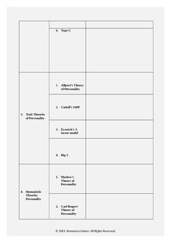 Psychology: Theories of Personality Graphic Organizer