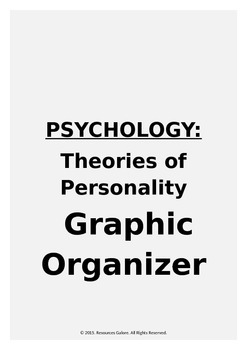 psychology theories of personality graphic organizer