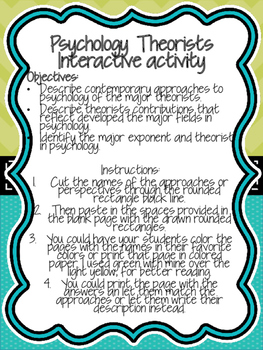 Psychology Theorists Interactive activity