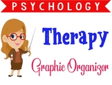 Psychology Therapy graphic organizer or note guide study guide