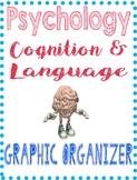 Psychology Thinking Cognition & Language Concept Graphic Organizer