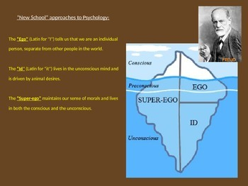 Psychology - Unit 1 Powerpoint (Origins of Psychology)