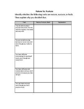 Psychology Worksheets