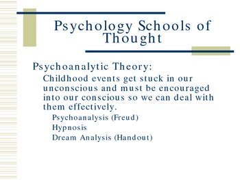 Psychology: an introduction and overview