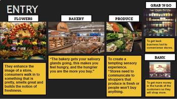 Psychology of Grocery Store Design - Free Google slides pres. (Print/Google)