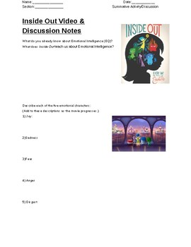 Psychology of Inside Out