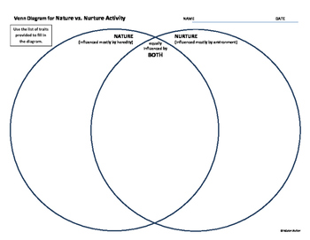 "Psychology or Sociology - ""Nature vs. Nurture"" - Heredity & Genetics Activity"
