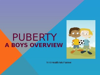 Puberty everything you need to know