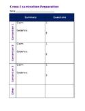 Public Forum Questioning Prep Sheet