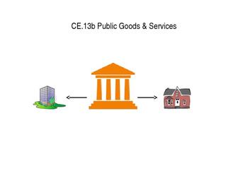 Public Goods Services Power Point Virginia Civics Sol Ce 13b