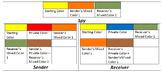 Public Keys (Internet Security) STEM STEAM Camp Project (I