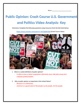 Public Opinion: Crash Course U.S. Government and Politics Video Analysis