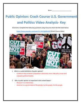 Public Opinion: Crash Course U.S. Government and Politics Video Analysis