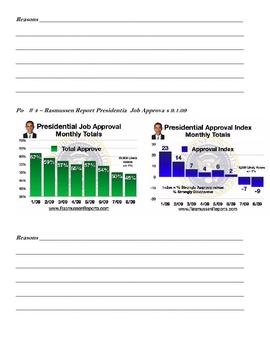 Public Opinion Poll Analysis