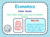 Public & Private Goods - Market Failure - Exam Practice & Key Theory