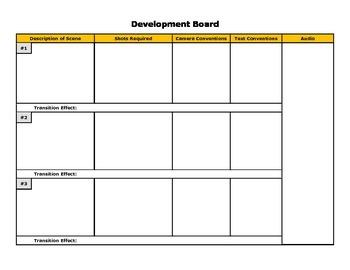 Public Service Announcement - Planning and Development Board